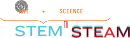 RISD STEM to STEAM